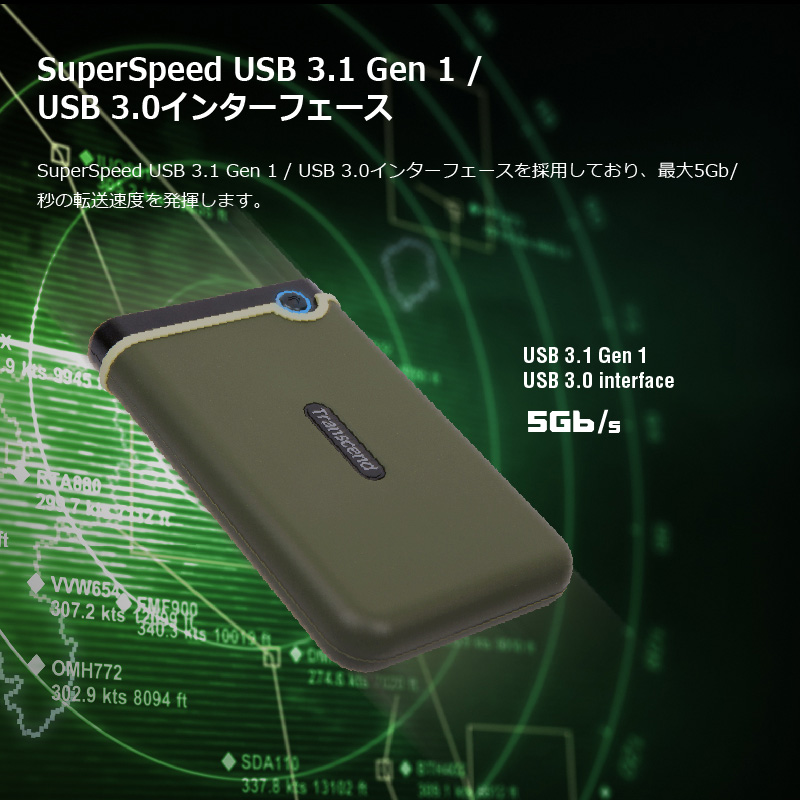 SuperSpeed USB 3.1 Gen 1/USB 3.0インターフェース